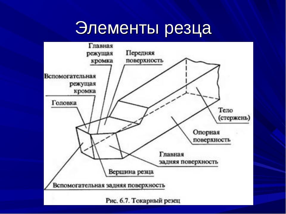Основные части токарного резца