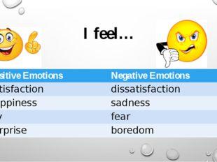 I feel… Positive Emotions NegativeEmotions satisfaction dissatisfaction happi