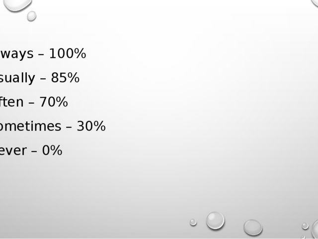 Always – 100% Usually – 85% Often – 70% Sometimes – 30% Never – 0%