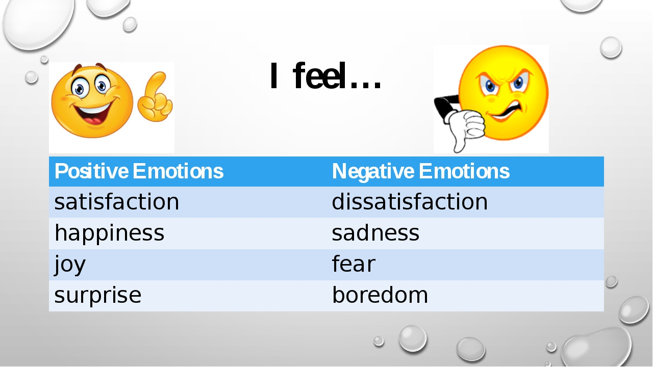 I feel… Positive Emotions NegativeEmotions satisfaction dissatisfaction happi...