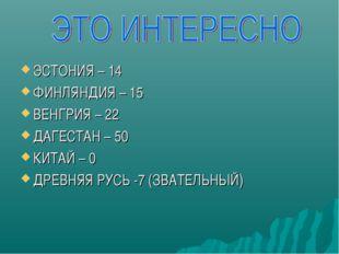 ЭСТОНИЯ – 14 ФИНЛЯНДИЯ – 15 ВЕНГРИЯ – 22 ДАГЕСТАН – 50 КИТАЙ – 0 ДРЕВНЯЯ РУСЬ