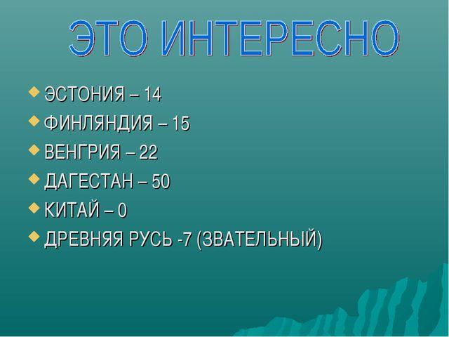 ЭСТОНИЯ – 14 ФИНЛЯНДИЯ – 15 ВЕНГРИЯ – 22 ДАГЕСТАН – 50 КИТАЙ – 0 ДРЕВНЯЯ РУСЬ...