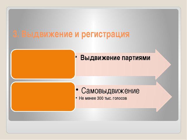 3. Выдвижение и регистрация