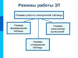 Режимы выполнения вычислений Режимы отображения таблицы Режимы формирования т