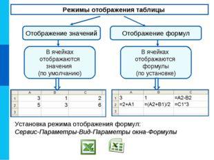Режимы отображения таблицы Отображение значений Отображение формул В ячейках