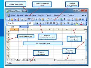 Строка заголовка Строка основного меню Панель стандартная Панель форматирован