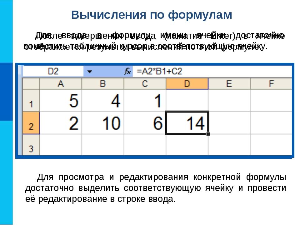 Вычисления по формулам Для ввода в формулу имени ячейки достаточно поместить...