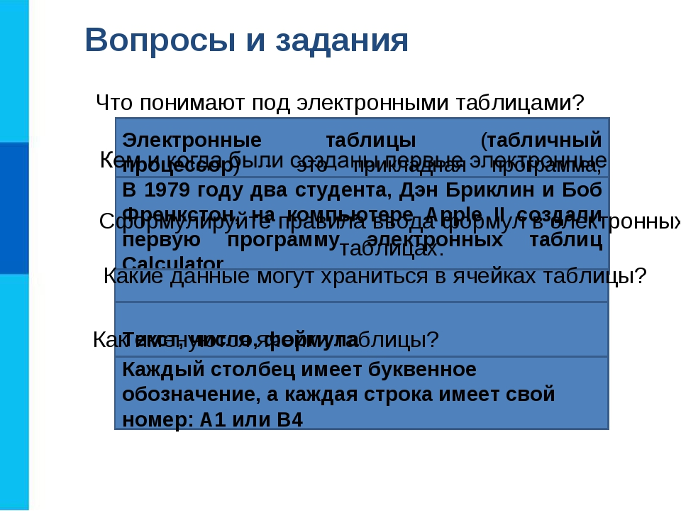 Что понимают под электронными таблицами? Вопросы и задания Электронные таблиц...