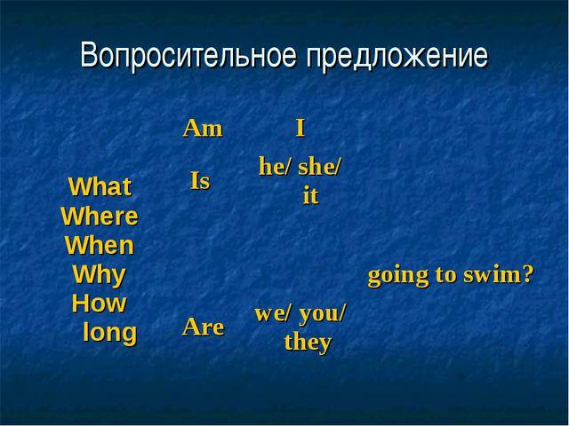 Вопросительное предложение What Where When Why How long AmIgoing to swim?...
