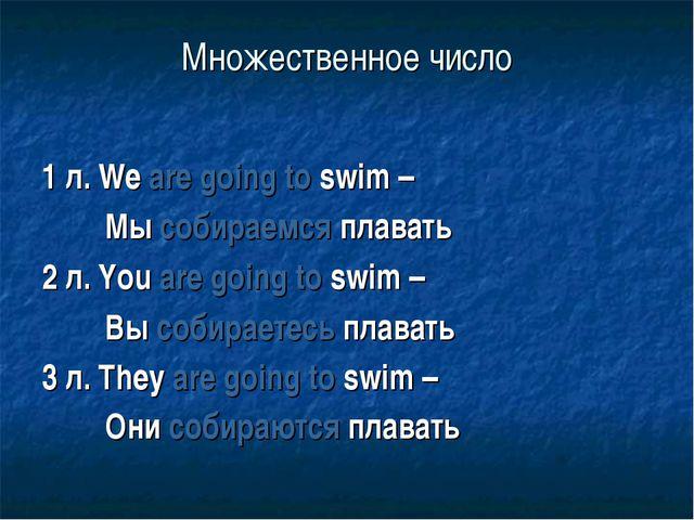 Множественное число 1 л. We are going to swim – Мы собираемся плавать 2 л. Yo...