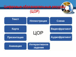 Company Logo Цифровые образовательные ресурсы (ЦОР) Company Logo