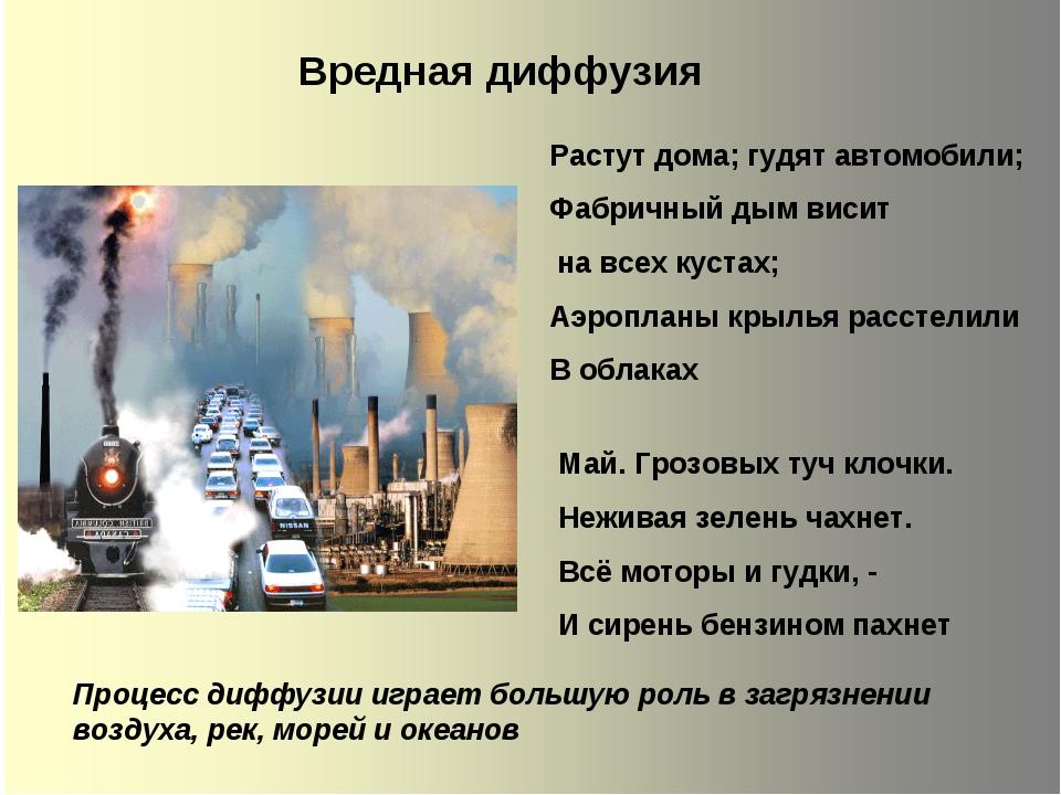 Растут дома; гудят автомобили; Фабричный дым висит на всех кустах; Аэропланы...