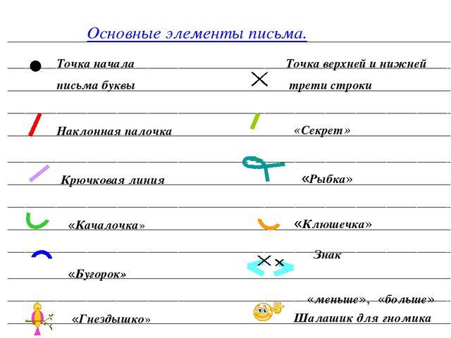 Поурочные планы по казахскому языку в русских школах 10 класс