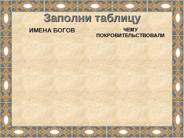 Заполни таблицу ИМЕНА БОГОВЧЕМУ ПОКРОВИТЕЛЬСТВОВАЛИ