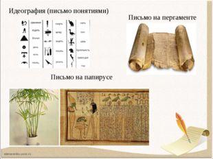 Идеография (письмо понятиями) Письмо на папирусе Письмо на пергаменте