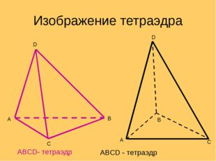 Изображение тетраэдра A D B C D B A C ABCD- тетраэдр ABCD - тетраэдр