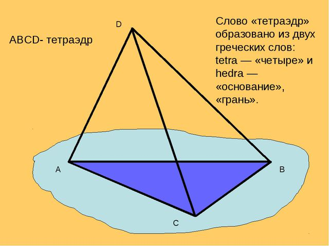 A B C D Слово «тетраэдр» образовано из двух греческих слов: tetra — «четыре»...