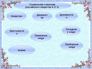 Социальная структура российского общества в 17 в. Боярство Дворянство Духовен