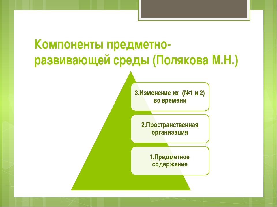 Компоненты предметно-развивающей среды (Полякова М.Н.)