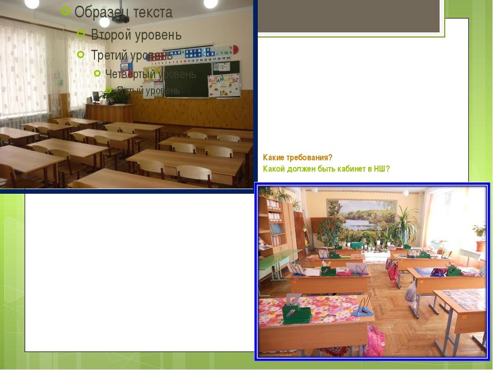 Оформление кабинета начальной школы картинки