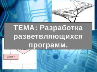 ТЕМА: Разработка разветвляющихся программ.