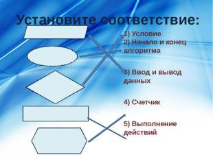 Установите соответствие: 1) Условие 2) Начало и конец алгоритма 3) Ввод и выв