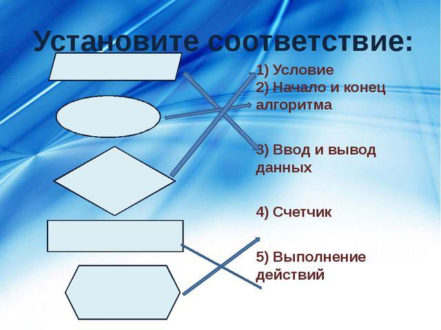 Установите соответствие: 1) Условие 2) Начало и конец алгоритма 3) Ввод и выв...