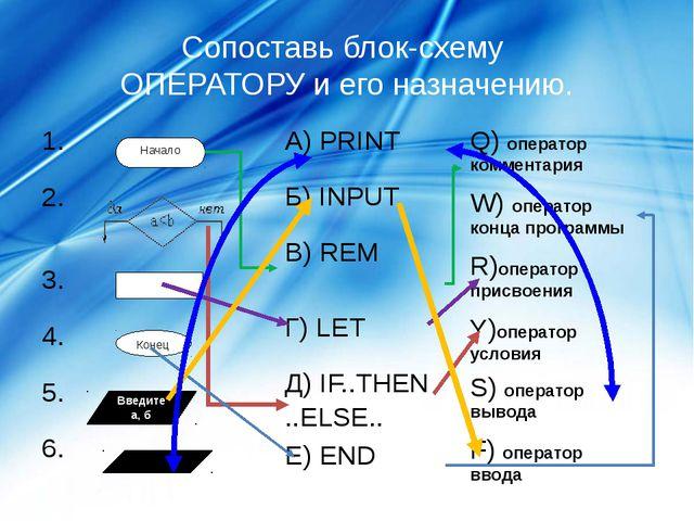 Сопоставь блок-схему ОПЕРАТОРУ и его назначению. Конец Введите а, б Начало 1....