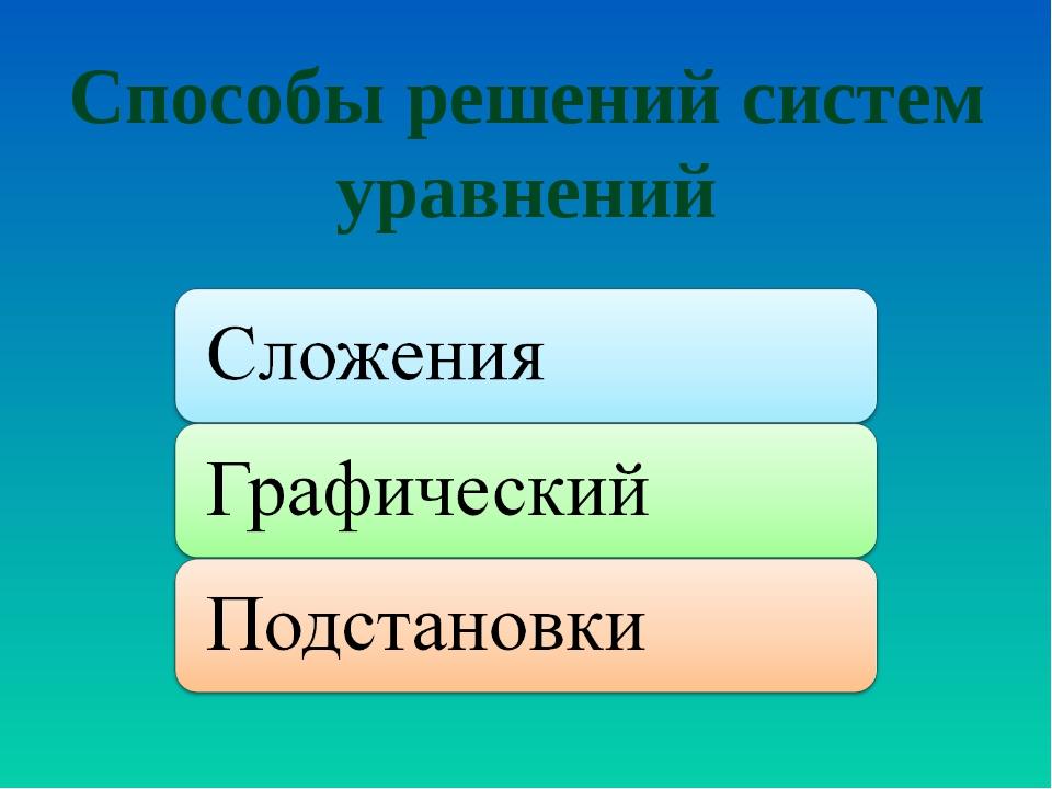 Способы решений систем уравнений
