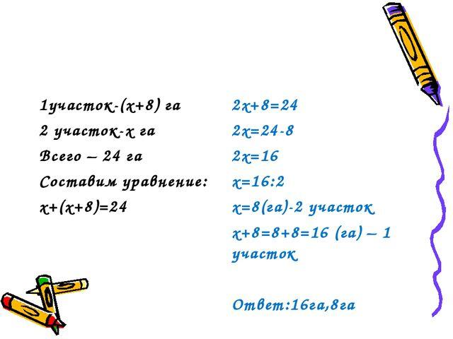 1участок-(х+8) га 2 участок-х га Всего – 24 га Составим уравнение: х+(х+8)=24...