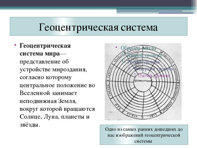 Геоцентрическая система Геоцентрическая система мира— представление об устрой...