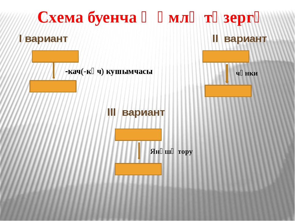Схема буенча җөмлә төзергә I вариант II вариант -кач(-кәч) кушымчасы чөнки Ян...
