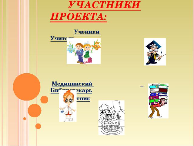 УЧАСТНИКИ ПРОЕКТА: Ученики Учитель Медицинский Библиотекарь работник Повар