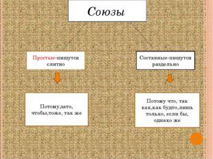 Союзы Простые-пишутся слитно Составные-пишутся раздельно Потому,зато, чтобы,т