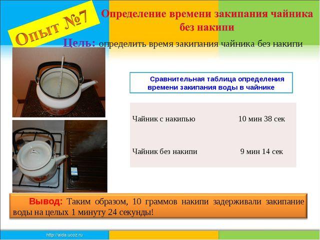 Цель: определить время закипания чайника без накипи Сравнительная таблица опр...