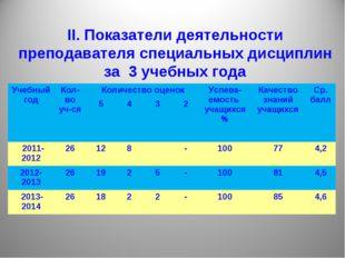 II. Показатели деятельности преподавателя специальных дисциплин за 3 учебных