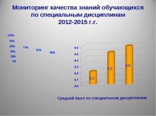 Мониторинг качества знаний обучающихся по специальным дисциплинам 2012-2015 г
