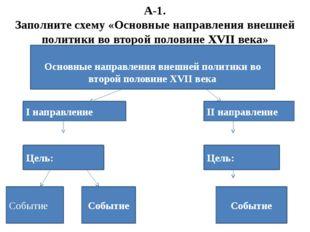 А-1. Заполните схему «Основные направления внешней политики во второй половин