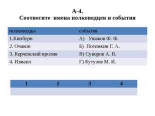 А-4. Соотнесите имена полководцев и события полководцы события 1.Кинбурн А) У