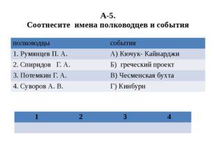 А-5. Соотнесите имена полководцев и события полководцы события 1. Румянцев П.