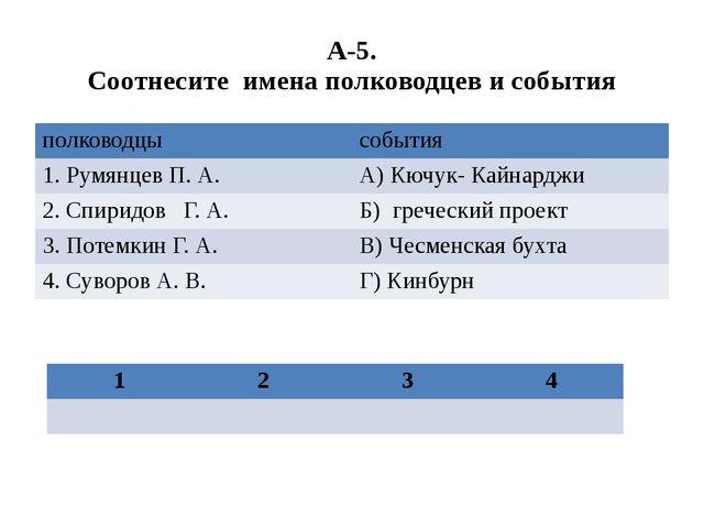 А-5. Соотнесите имена полководцев и события полководцы события 1. Румянцев П....