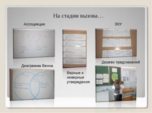На стадии вызова… Ассоциации Диаграмма Венна Дерево предсказаний ЗХУ Верные