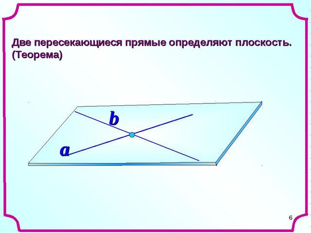 * Две пересекающиеся прямые определяют плоскость. (Теорема) a b
