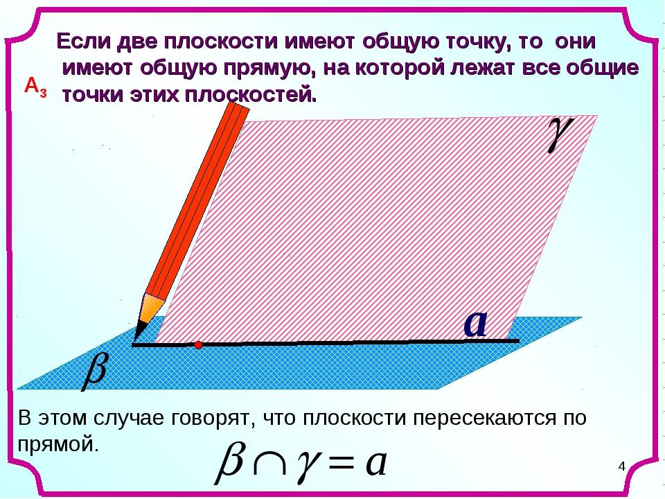 * a Если две плоскости имеют общую точку, то они имеют общую прямую, на котор...