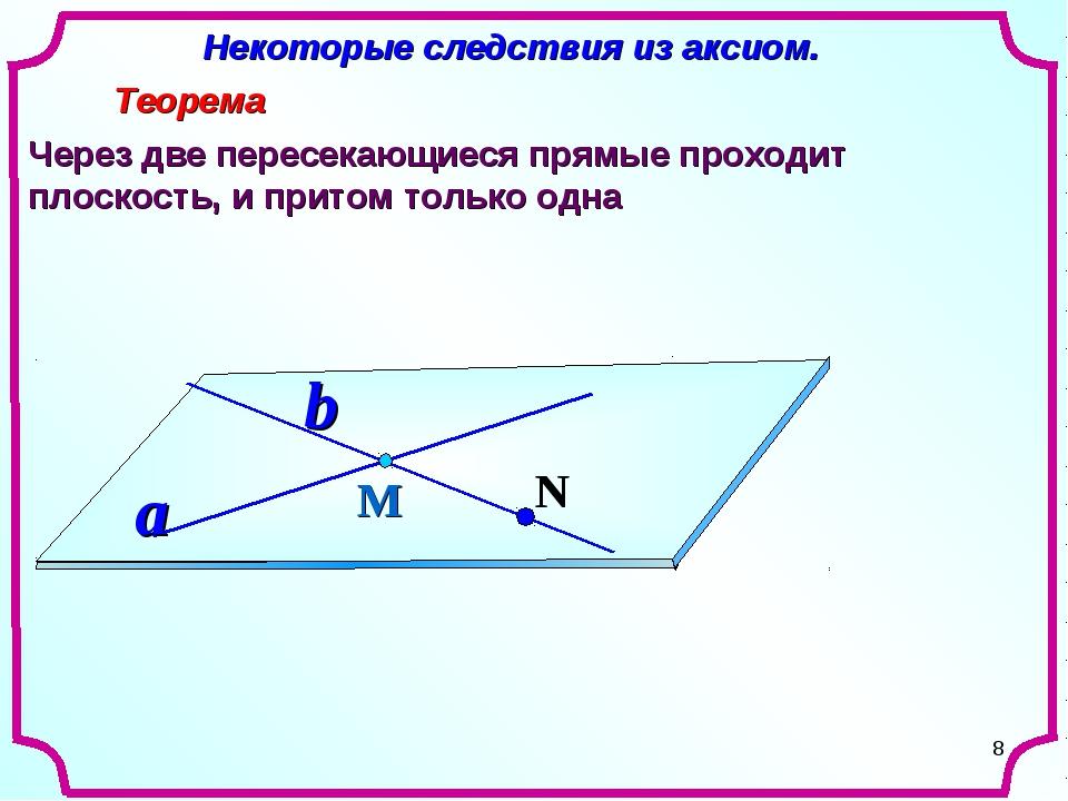 * Некоторые следствия из аксиом. Теорема Через две пересекающиеся прямые прох...