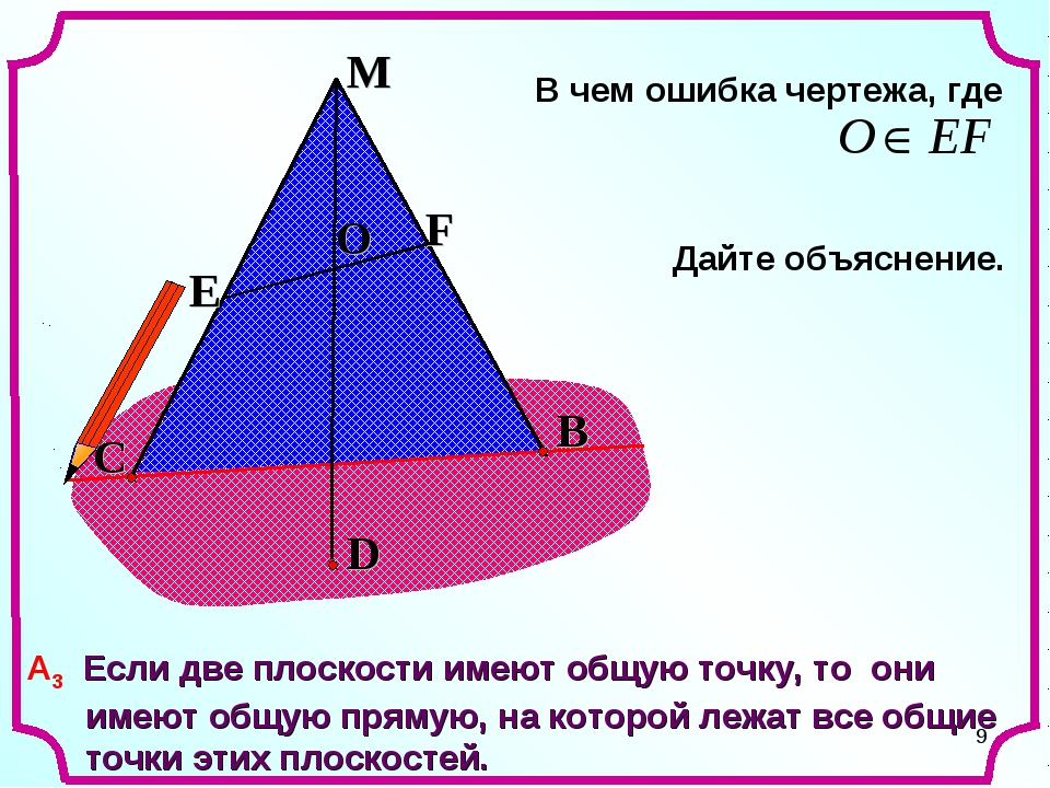 * С Е М О F B D А3 Если две плоскости имеют общую точку, то они имеют общую п...