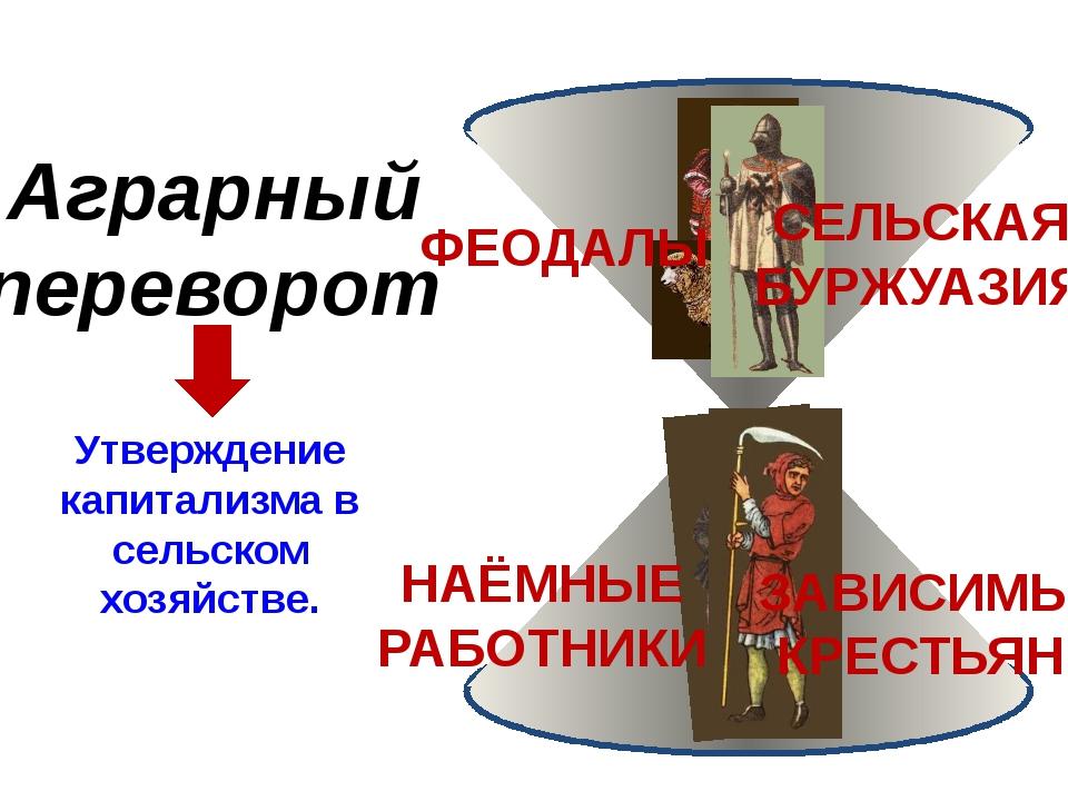 ФЕОДАЛЫ СЕЛЬСКАЯ БУРЖУАЗИЯ НАЁМНЫЕ РАБОТНИКИ ЗАВИСИМЫЕ КРЕСТЬЯНЕ Утверждение...
