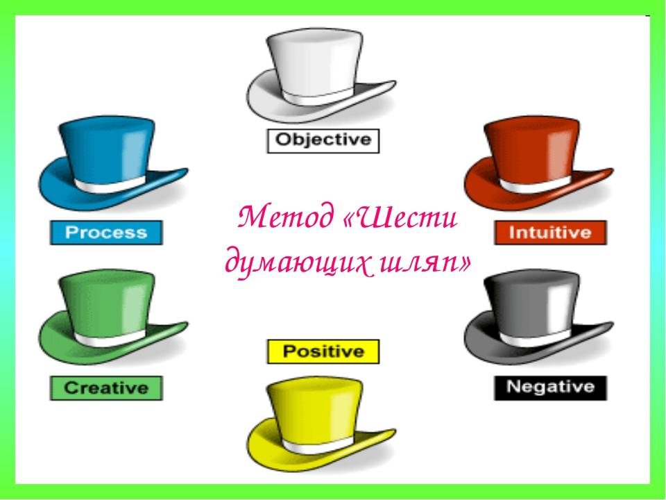 Метод «Шести думающих шляп»