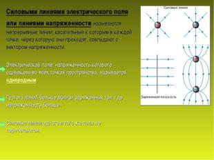 Силовыми линиями электрического поля или линиями напряженности называются неп