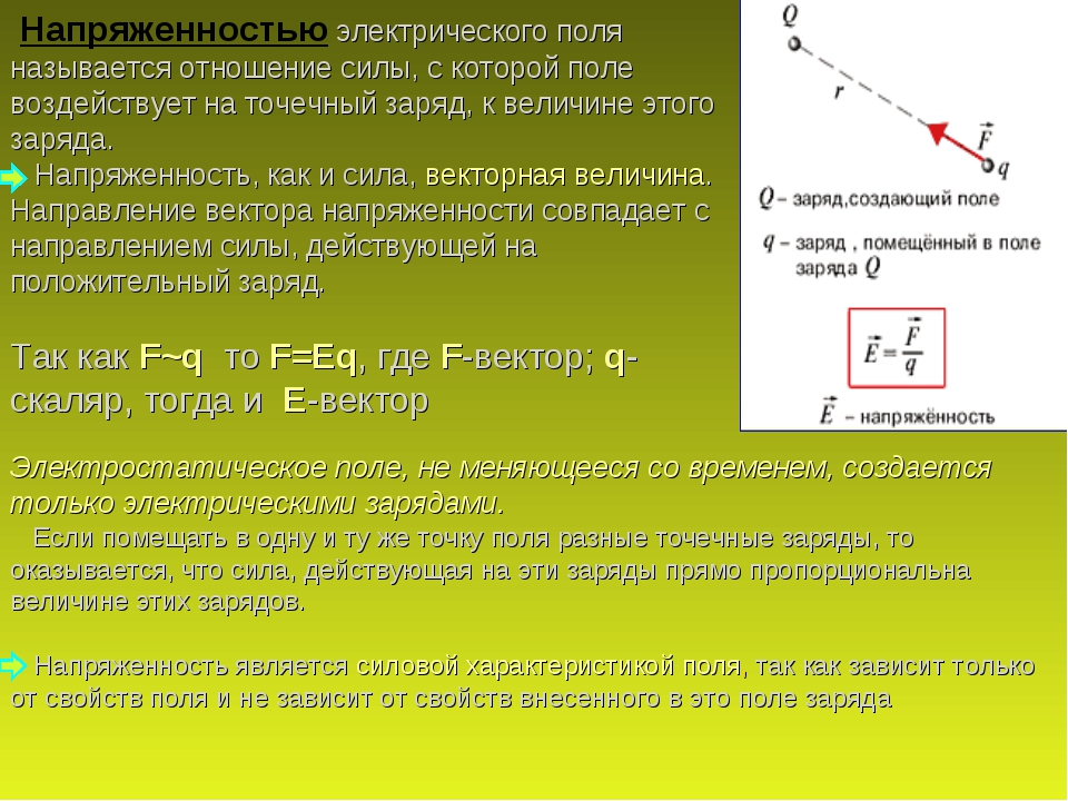Напряженностью электрического поля называется отношение силы, с которой поле...